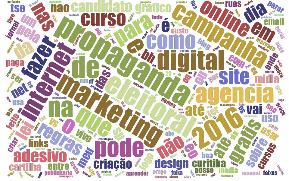 d2ffd0f23 Campo Semântico de Marketing Digital no Brasil - Cyberh Tecnologia ...